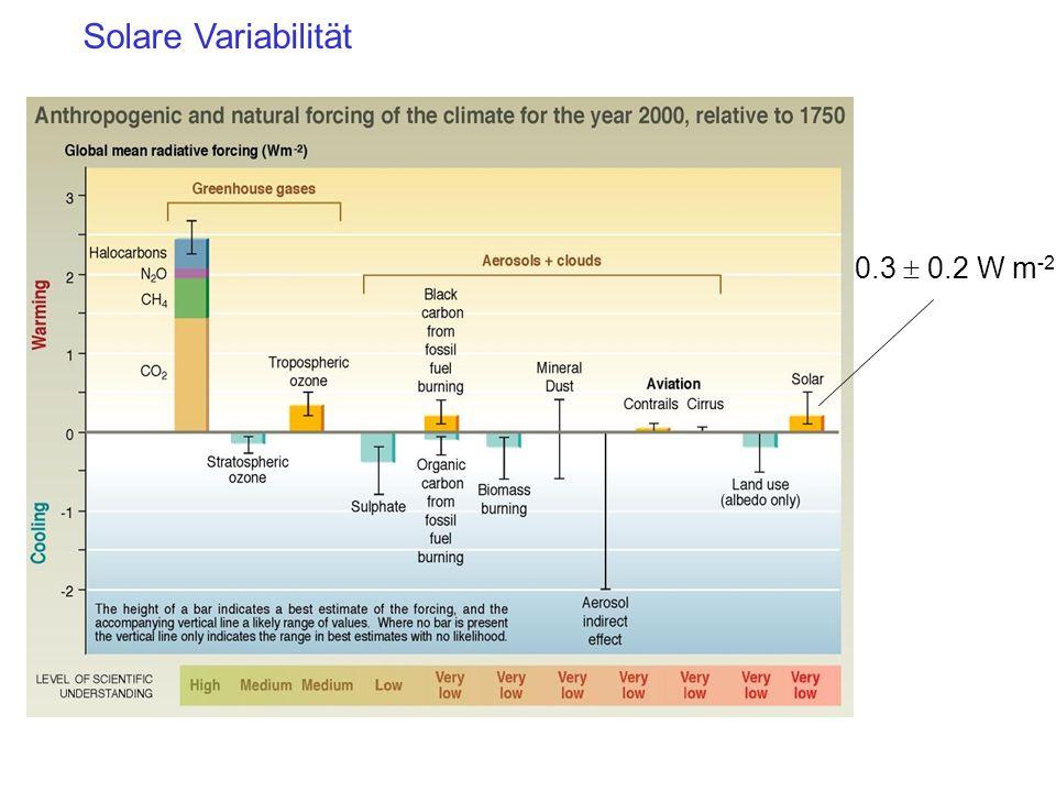 Solare Variabilität 0.3 0.2 W m -2