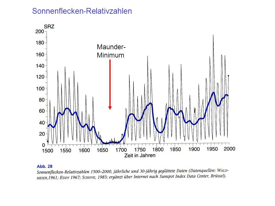 Sonnenflecken-Relativzahlen Maunder- Minimum