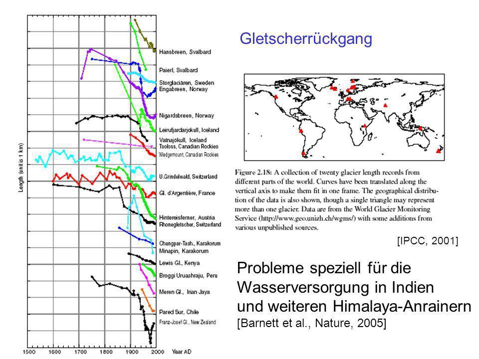 Gletscherrückgang [IPCC, 2001] Probleme speziell für die Wasserversorgung in Indien und weiteren Himalaya-Anrainern [Barnett et al., Nature, 2005]