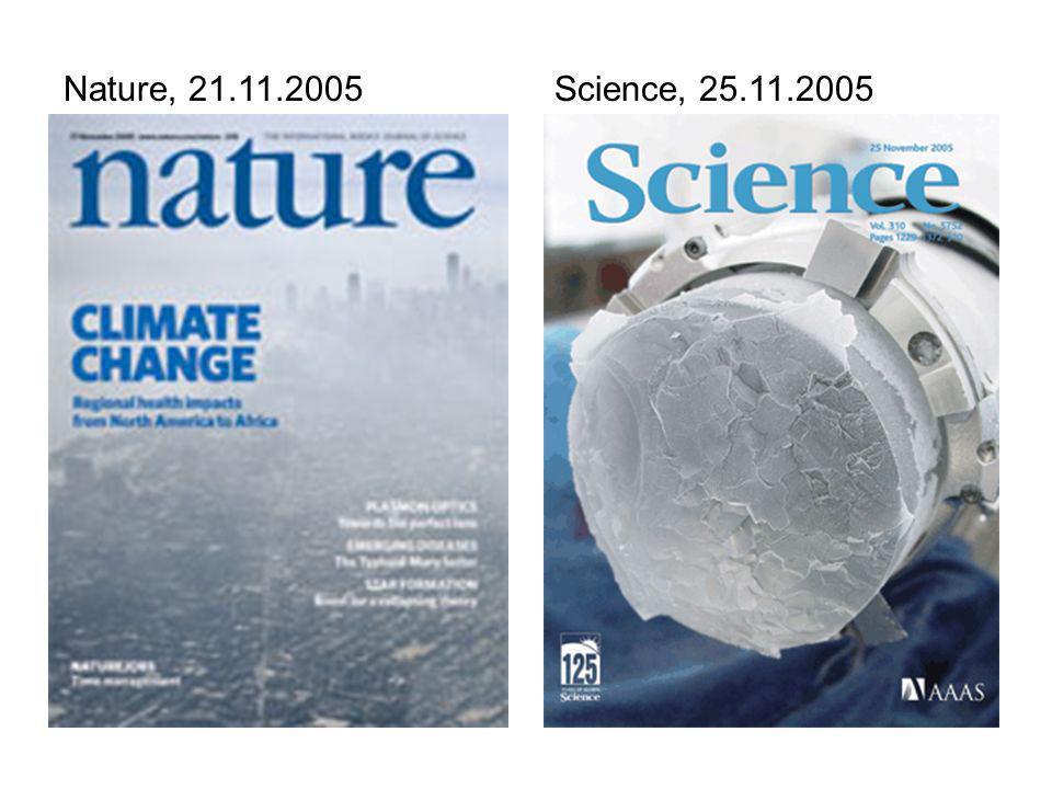 Schär et al., Nature, 2004 Zunahme der Extreme: Temperaturen im Sommer 2003 in der Schweiz Sommer 2003: einmal in 46000 Jahren Zunahme der Verteilungsbreite!