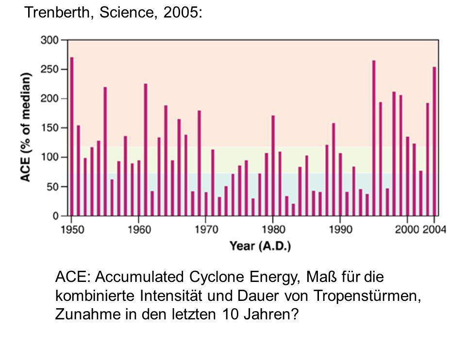 ACE: Accumulated Cyclone Energy, Maß für die kombinierte Intensität und Dauer von Tropenstürmen, Zunahme in den letzten 10 Jahren? Trenberth, Science,