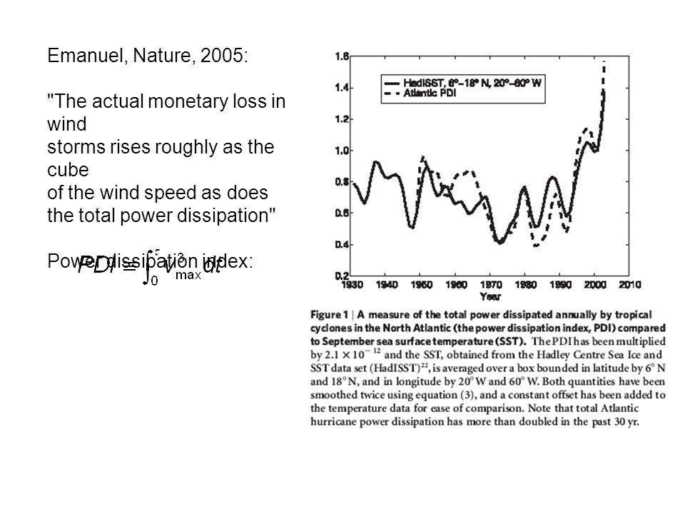 Emanuel, Nature, 2005: