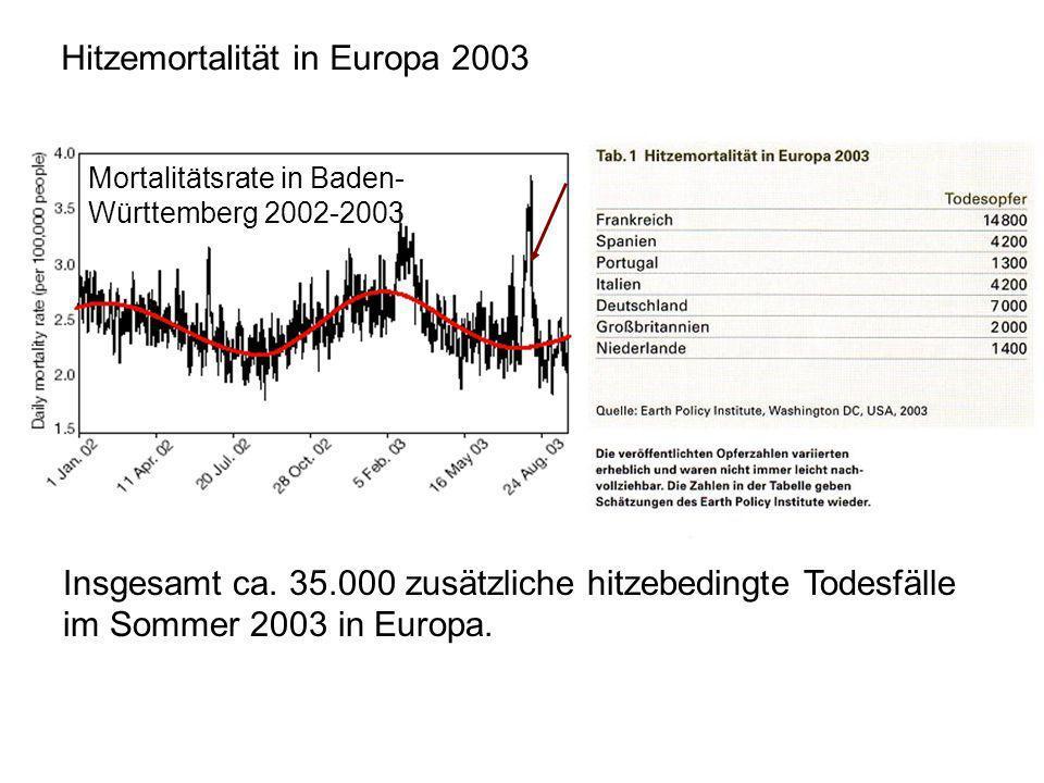 Hitzemortalität in Europa 2003 Insgesamt ca. 35.000 zusätzliche hitzebedingte Todesfälle im Sommer 2003 in Europa. Mortalitätsrate in Baden- Württembe