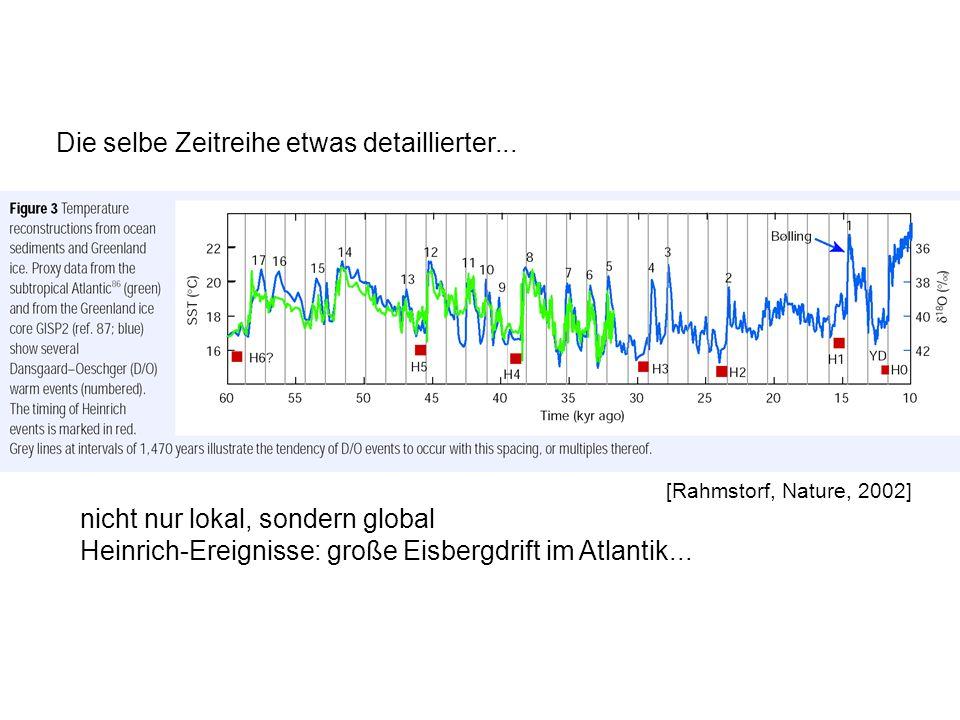 [Rahmstorf, Nature, 2002] Die selbe Zeitreihe etwas detaillierter... nicht nur lokal, sondern global Heinrich-Ereignisse: große Eisbergdrift im Atlant