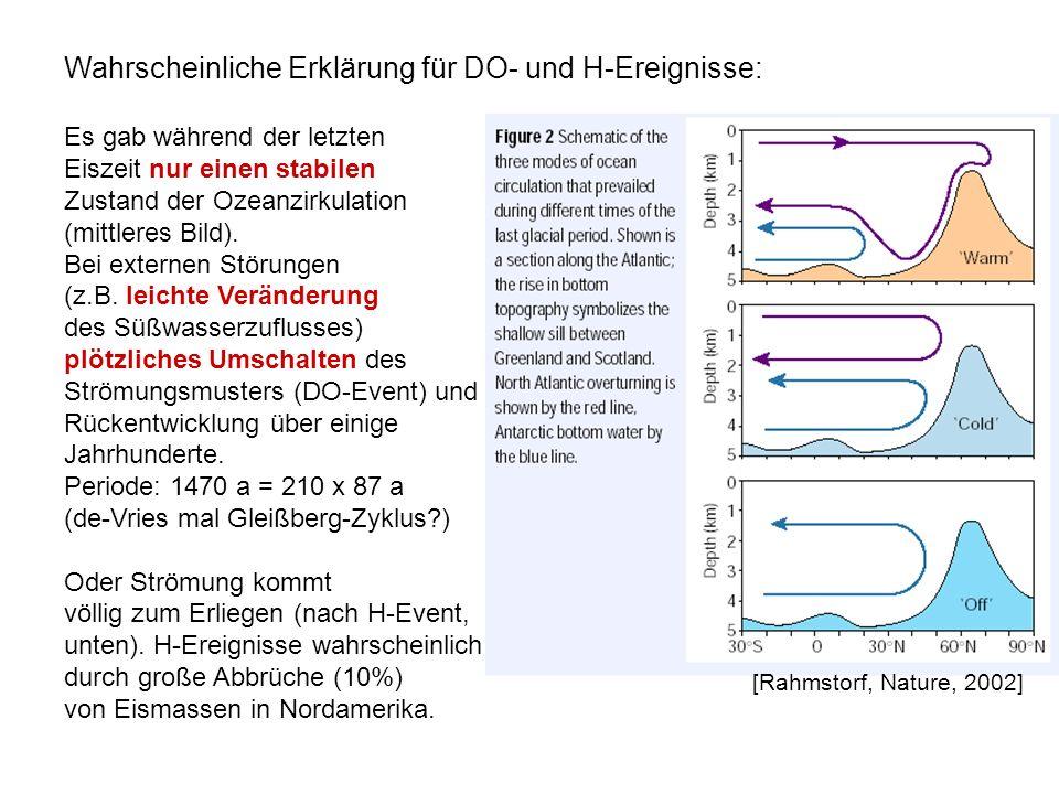 Wahrscheinliche Erklärung für DO- und H-Ereignisse: Es gab während der letzten Eiszeit nur einen stabilen Zustand der Ozeanzirkulation (mittleres Bild