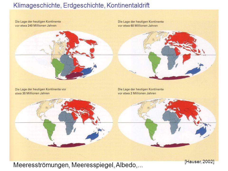 Meeresströmungen, Meeresspiegel, Albedo,... Klimageschichte, Erdgeschichte, Kontinentaldrift [Hauser, 2002]