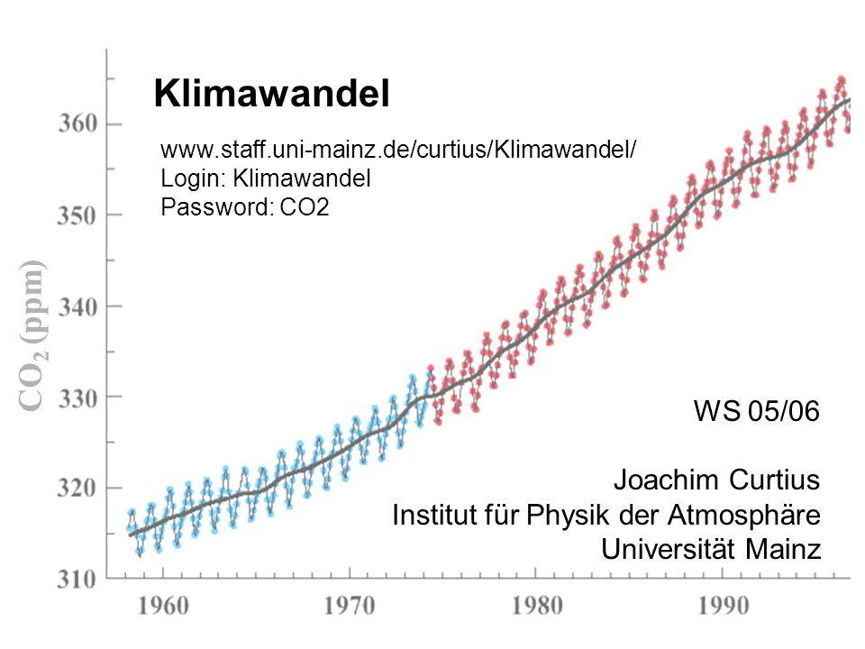Anthropogen verursachte CO 2 -Emissionen Mittelwert der 1990er Jahre: aus fossilen Brennstoffen: 6.4 0.4 PgC/yr = 23.1 Gt CO 2 /yr (Einheiten: 1 Peta-Gramm Kohlenstoff pro Jahr entspricht 1 Giga-Tonnen C pro Jahr, entspricht 3.66 Gt CO 2 pro Jahr) aus land use change (im wesentlichen Entwaldung): ~1.7 0.9 PgC/yr (1980er Jahre) Verbleib des CO 2 aus fossilen Brennstoffen: Aufnahme Ozeane (~1.7 0.5 PgC/yr) Netto-Aufnahme in Land-Biosysteme (1.4 0.7 PgC/yr) Verbleib in der Atmosphäre (3.2 0.1 PgC/yr)