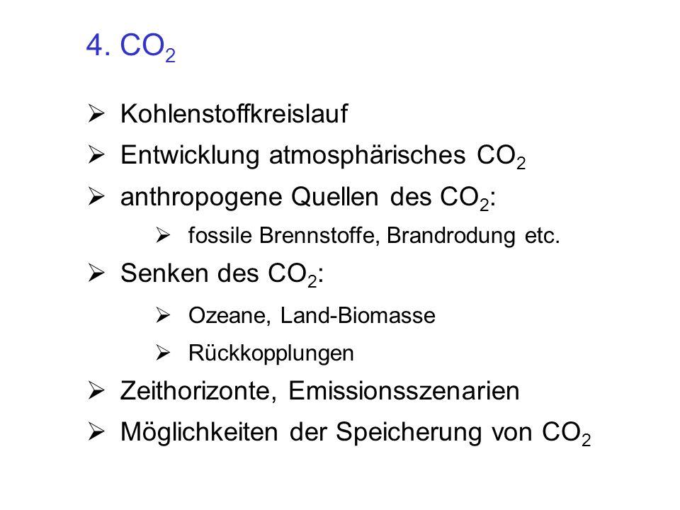 4. CO 2 Kohlenstoffkreislauf Entwicklung atmosphärisches CO 2 anthropogene Quellen des CO 2 : fossile Brennstoffe, Brandrodung etc. Senken des CO 2 :