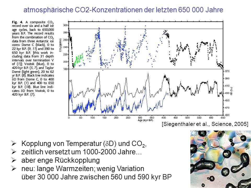 Kopplung von Temperatur ( D) und CO 2, zeitlich versetzt um 1000-2000 Jahre... aber enge Rückkopplung neu: lange Warmzeiten; wenig Variation über 30 0