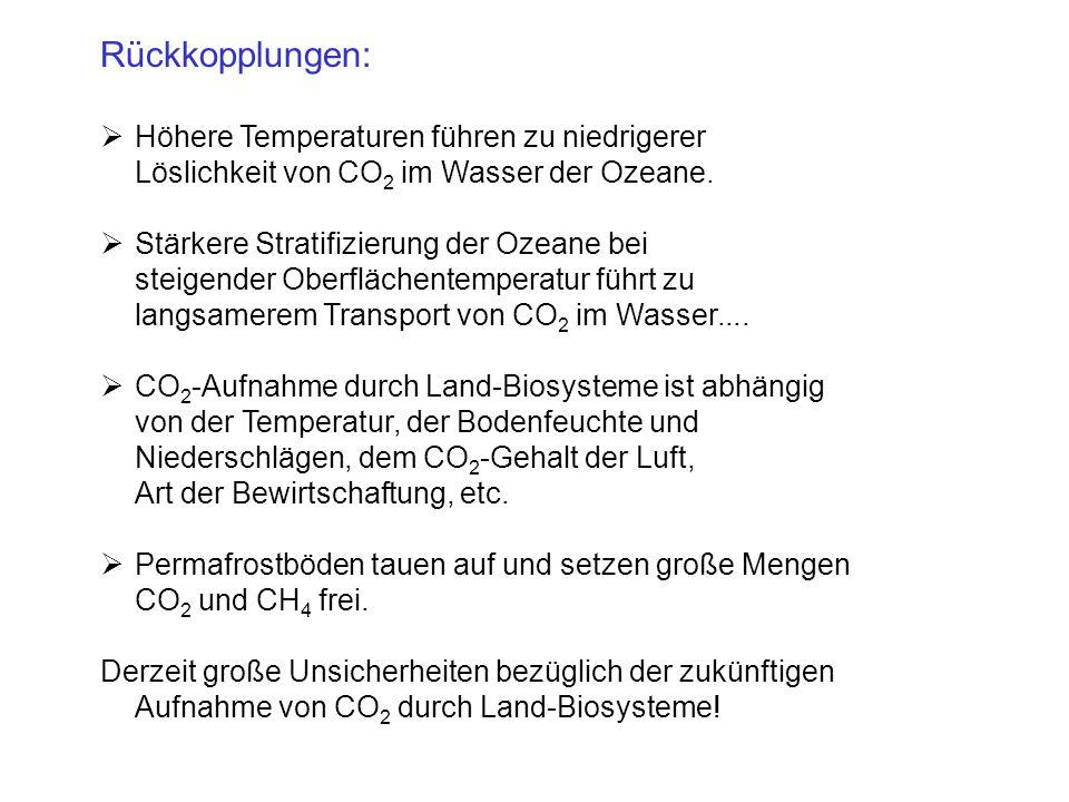 Rückkopplungen: Höhere Temperaturen führen zu niedrigerer Löslichkeit von CO 2 im Wasser der Ozeane. Stärkere Stratifizierung der Ozeane bei steigende