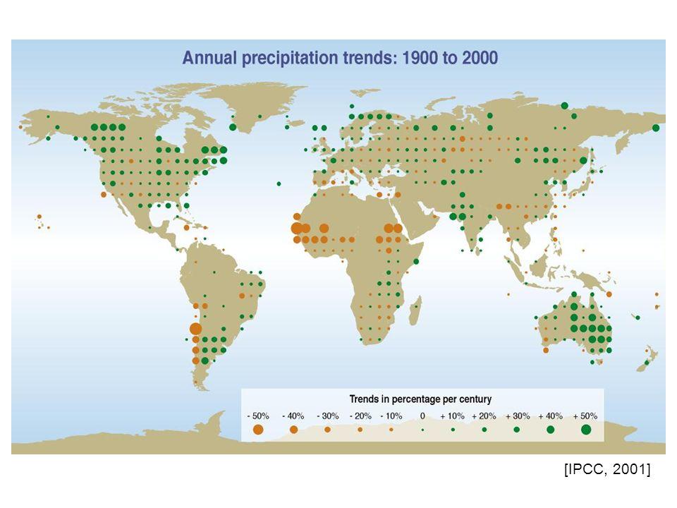 CO 2 ist das mit Abstand wichtigste Klimagas für die aktuelle Klimawandelproblematik: mehr als 50% des geänderten Klimaantriebs geht auf CO 2 zurück.