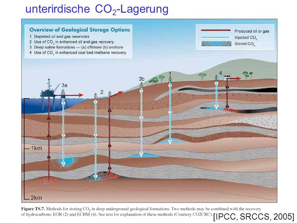[IPCC, SRCCS, 2005] unterirdische CO 2 -Lagerung