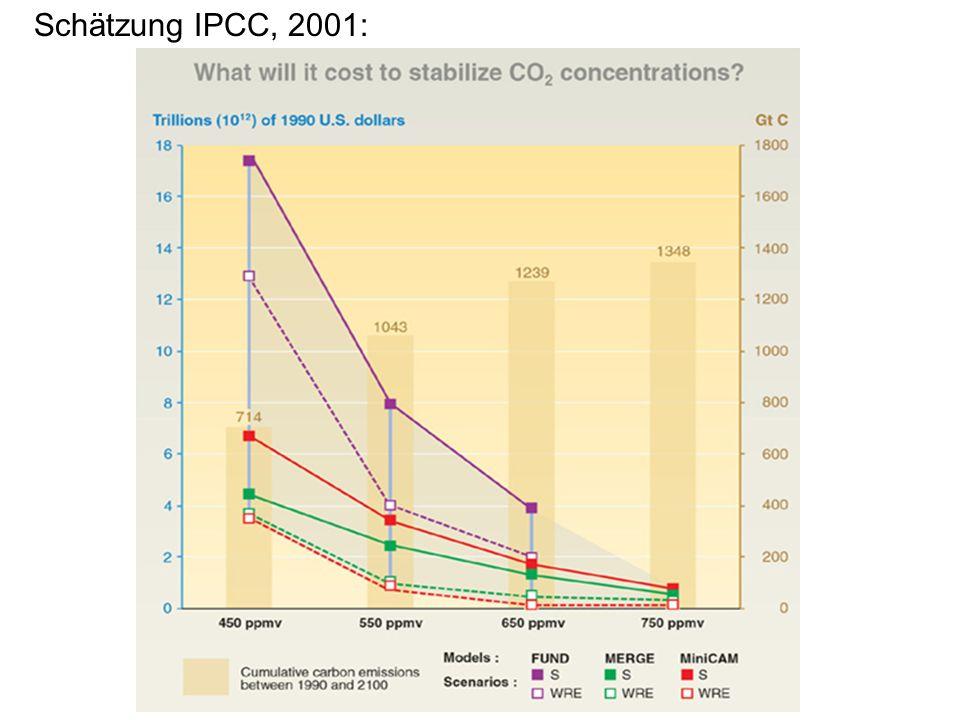 Schätzung IPCC, 2001: