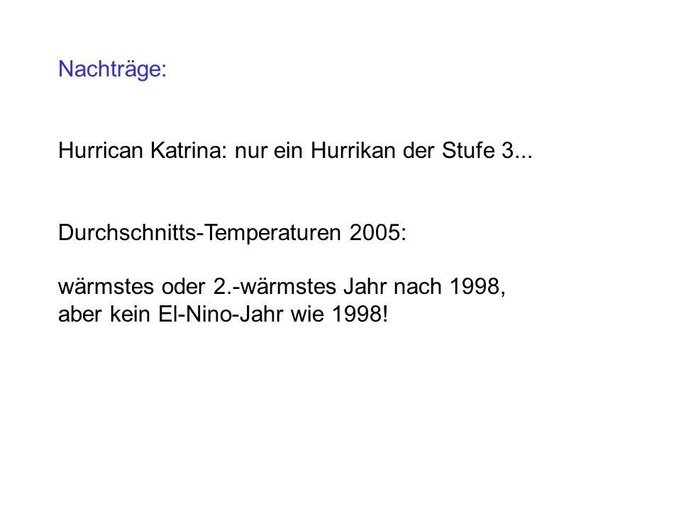 Nachträge: Hurrican Katrina: nur ein Hurrikan der Stufe 3... Durchschnitts-Temperaturen 2005: wärmstes oder 2.-wärmstes Jahr nach 1998, aber kein El-N