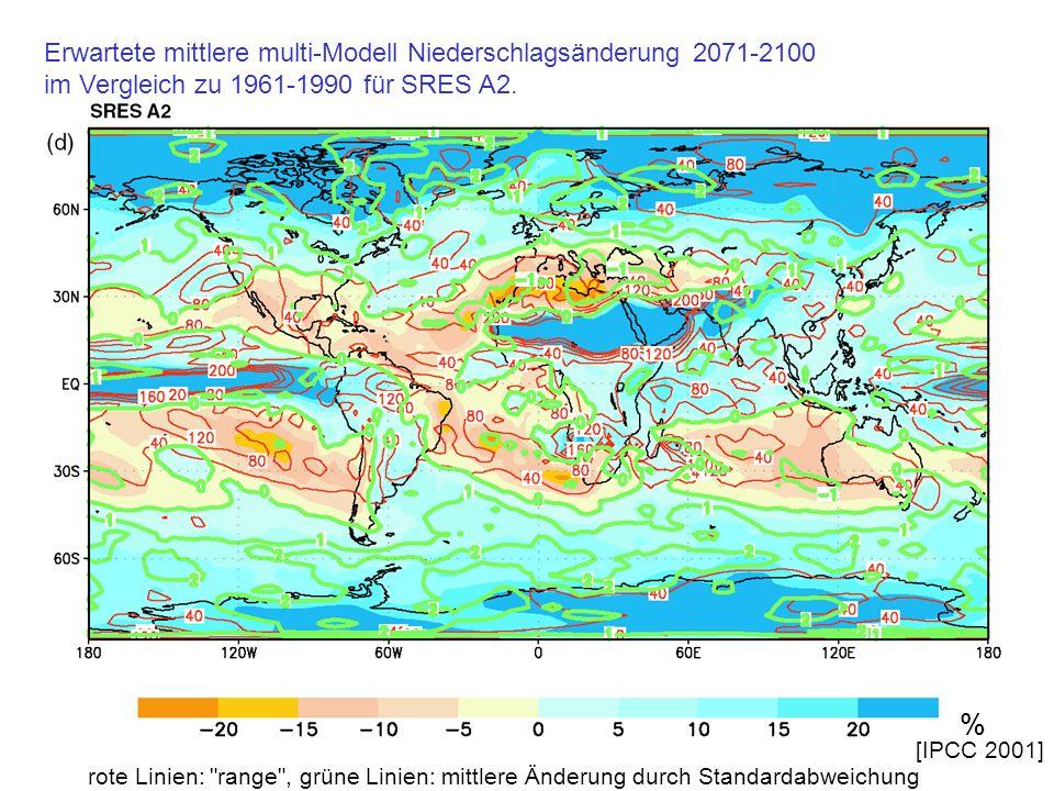 Erwartete mittlere multi-Modell Niederschlagsänderung 2071-2100 im Vergleich zu 1961-1990 für SRES A2. rote Linien: