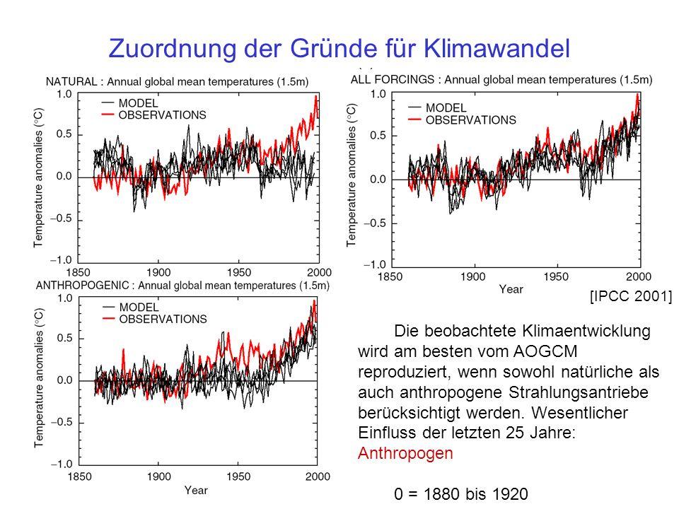 Die beobachtete Klimaentwicklung wird am besten vom AOGCM reproduziert, wenn sowohl natürliche als auch anthropogene Strahlungsantriebe berücksichtigt