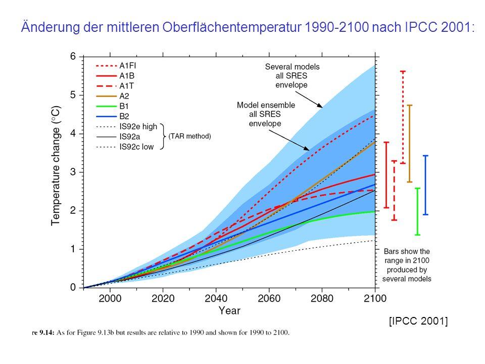 Änderung der mittleren Oberflächentemperatur 1990-2100 nach IPCC 2001: [IPCC 2001]