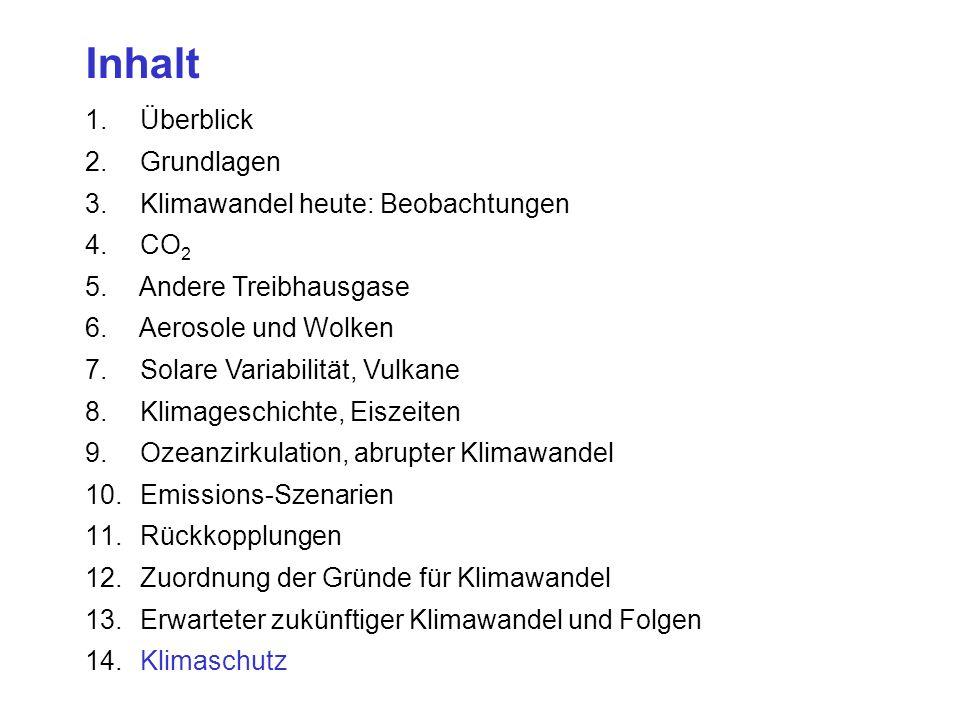 Inhalt 1. Überblick 2. Grundlagen 3. Klimawandel heute: Beobachtungen 4. CO 2 5. Andere Treibhausgase 6. Aerosole und Wolken 7. Solare Variabilität, V