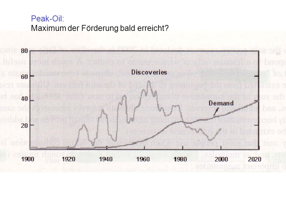 aber übereinstimmende Meinung: nur Öl und Gas sind begrenzt, Kohle ist so viel vorhanden, dass die fossilen Ressourcen nicht der begrenzende Faktor sein werden.