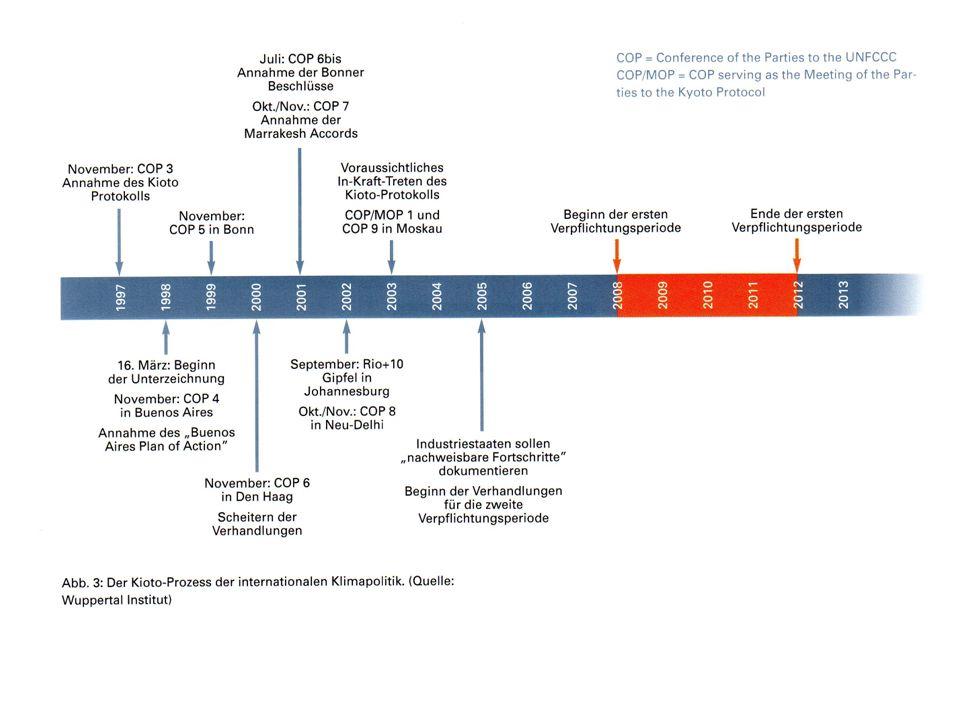Ein mögliches Zukunfts-Szenario... [IPCC, SRCCS, 2005]