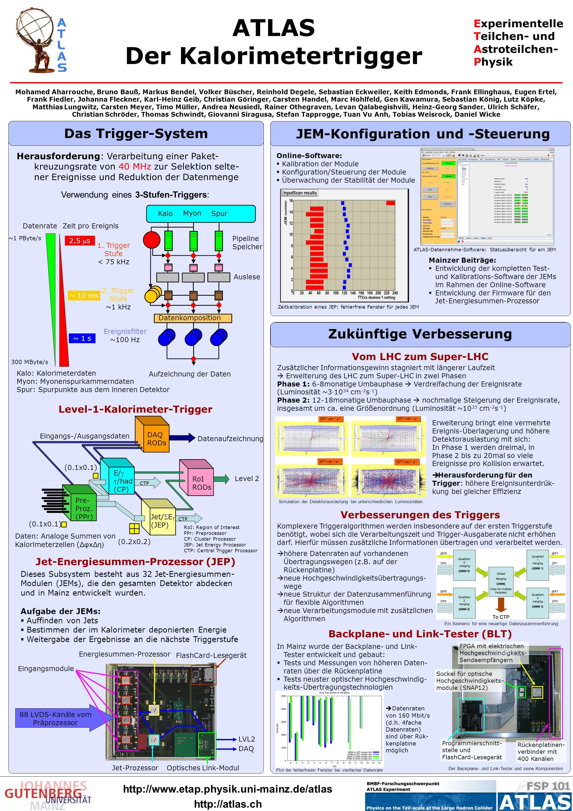ATLAS Der Kalorimetertrigger Experimentelle Teilchen- und Astroteilchen- Physik http://www.etap.physik.uni-mainz.de/atlas http://atlas.ch Das Trigger-