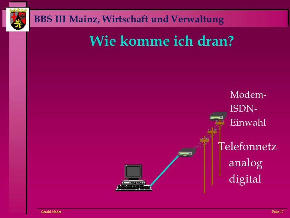 BBS III Mainz, Wirtschaft und Verwaltung Gerold MaderFolie 17 Wie komme ich dran? Modem- ISDN- Einwahl Telefonnetz analog digital