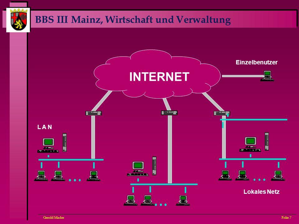 BBS III Mainz, Wirtschaft und Verwaltung Gerold MaderFolie 7 L A N INTERNET Lokales Netz Einzelbenutzer