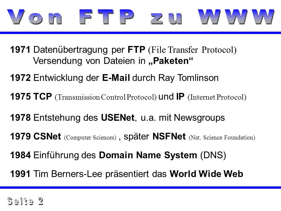 1971 Datenübertragung per FTP (File Transfer Protocol) Versendung von Dateien in Paketen 1972 Entwicklung der E-Mail durch Ray Tomlinson 1975 TCP (Tra