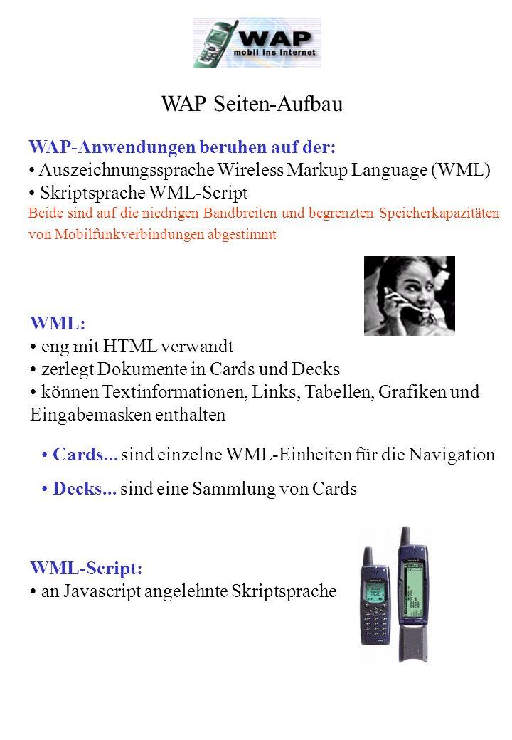 WAP Seiten-Aufbau WAP-Anwendungen beruhen auf der: Auszeichnungssprache Wireless Markup Language (WML) Skriptsprache WML-Script Beide sind auf die niedrigen Bandbreiten und begrenzten Speicherkapazitäten von Mobilfunkverbindungen abgestimmt WML: eng mit HTML verwandt zerlegt Dokumente in Cards und Decks können Textinformationen, Links, Tabellen, Grafiken und Eingabemasken enthalten Cards...
