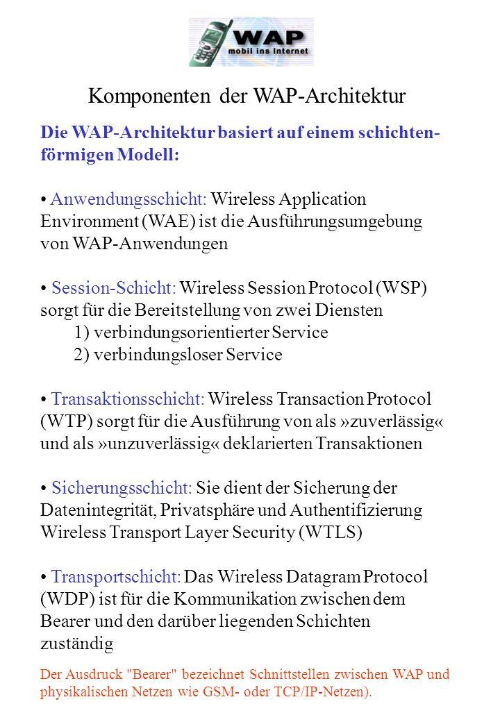Komponenten der WAP-Architektur Die WAP-Architektur basiert auf einem schichten- förmigen Modell: Anwendungsschicht: Wireless Application Environment (WAE) ist die Ausführungsumgebung von WAP-Anwendungen Session-Schicht: Wireless Session Protocol (WSP) sorgt für die Bereitstellung von zwei Diensten 1) verbindungsorientierter Service 2) verbindungsloser Service Transaktionsschicht: Wireless Transaction Protocol (WTP) sorgt für die Ausführung von als »zuverlässig« und als »unzuverlässig« deklarierten Transaktionen Sicherungsschicht: Sie dient der Sicherung der Datenintegrität, Privatsphäre und Authentifizierung Wireless Transport Layer Security (WTLS) Transportschicht: Das Wireless Datagram Protocol (WDP) ist für die Kommunikation zwischen dem Bearer und den darüber liegenden Schichten zuständig Der Ausdruck Bearer bezeichnet Schnittstellen zwischen WAP und physikalischen Netzen wie GSM- oder TCP/IP-Netzen).