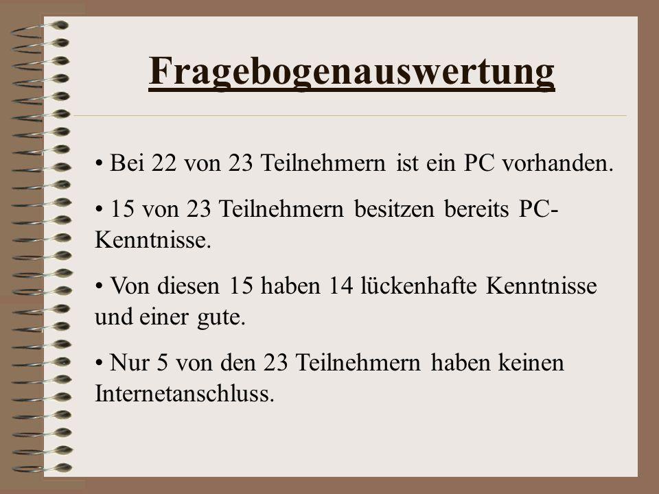 Fragebogenauswertung Bei 22 von 23 Teilnehmern ist ein PC vorhanden. 15 von 23 Teilnehmern besitzen bereits PC- Kenntnisse. Von diesen 15 haben 14 lüc