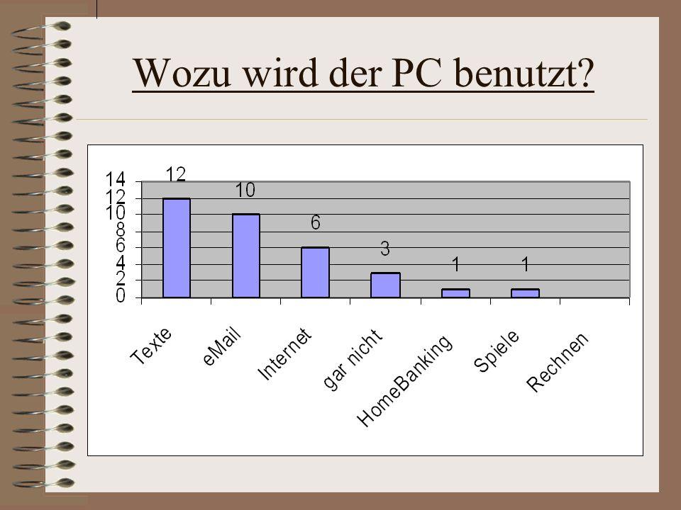 Wozu wird der PC benutzt?