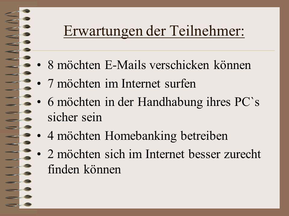 8 möchten E-Mails verschicken können 7 möchten im Internet surfen 6 möchten in der Handhabung ihres PC`s sicher sein 4 möchten Homebanking betreiben 2