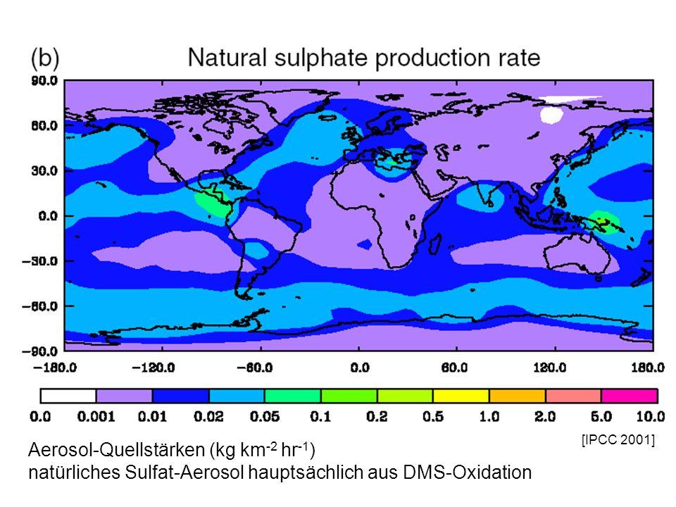 Aerosol-Quellstärken (kg km -2 hr -1 ) natürliches Sulfat-Aerosol hauptsächlich aus DMS-Oxidation