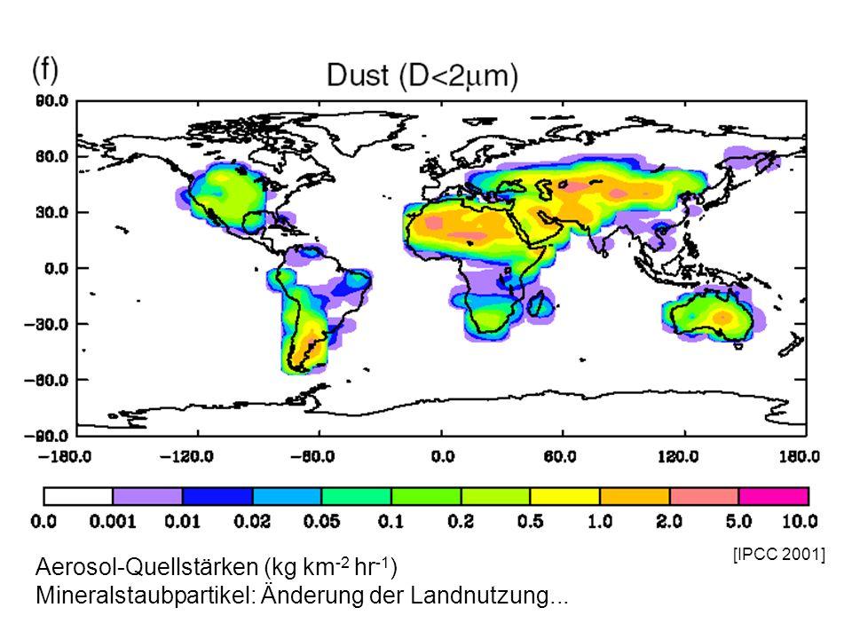 [IPCC 2001] Aerosol-Quellstärken (kg km -2 hr -1 ) Mineralstaubpartikel: Änderung der Landnutzung...