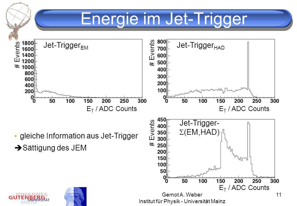 Gernot A. Weber Institut für Physik - Universität Mainz 11 Energie im Jet-Trigger gleiche Information aus Jet-Trigger Sättigung des JEM Jet-Trigger EM