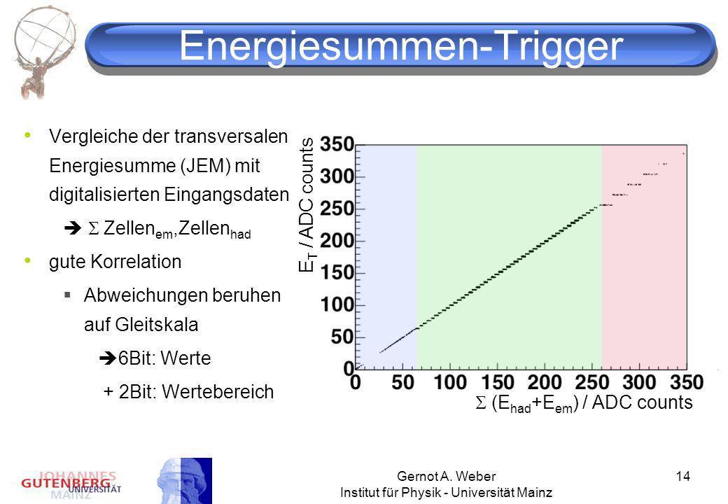 Gernot A. Weber Institut für Physik - Universität Mainz 14 Energiesummen-Trigger Vergleiche der transversalen Energiesumme (JEM) mit digitalisierten E