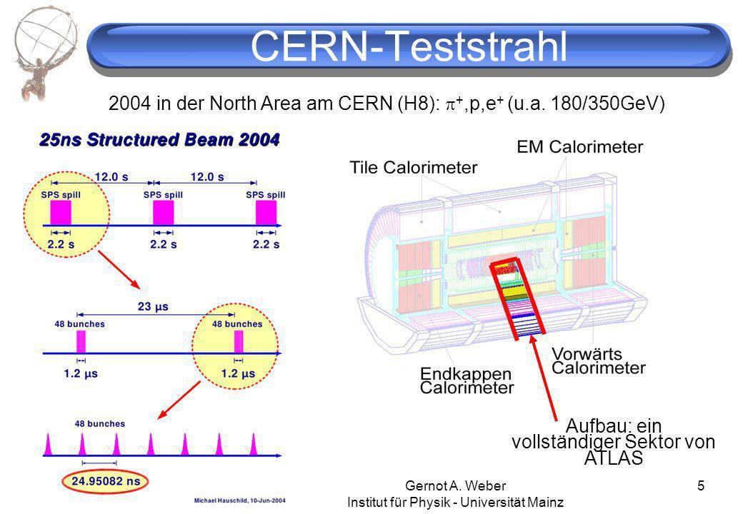 Gernot A. Weber Institut für Physik - Universität Mainz 5 Aufbau: ein vollständiger Sektor von ATLAS CERN-Teststrahl 2004 in der North Area am CERN (H