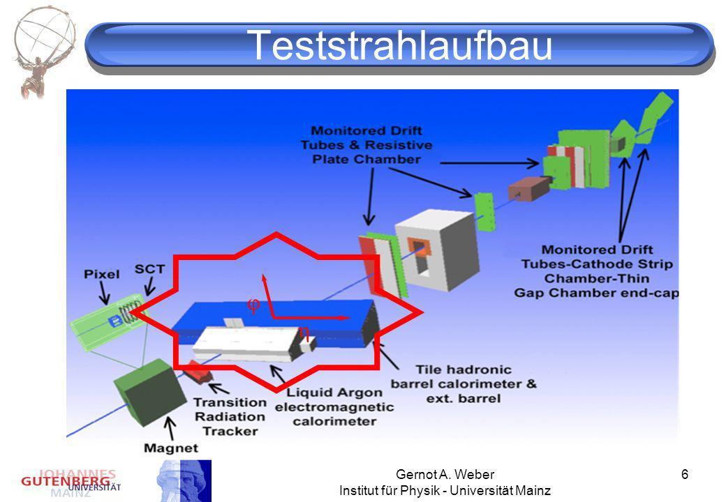 Gernot A. Weber Institut für Physik - Universität Mainz 6 Teststrahlaufbau