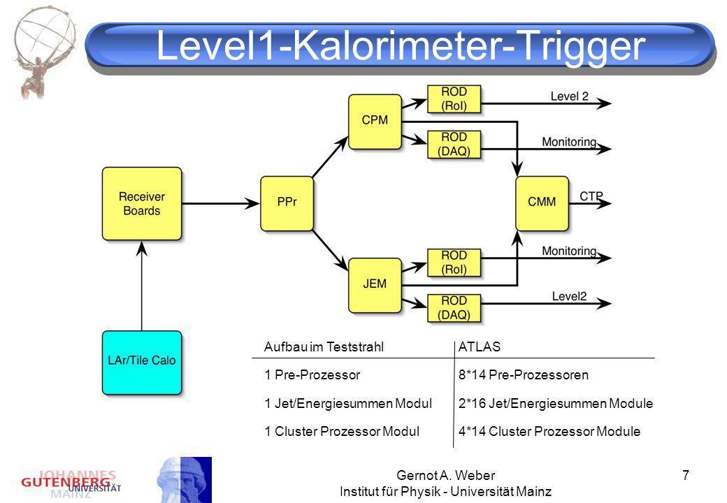 Gernot A. Weber Institut für Physik - Universität Mainz 7 Level1-Kalorimeter-Trigger Aufbau im TeststrahlATLAS 1 Pre-Prozessor8*14 Pre-Prozessoren 1 J