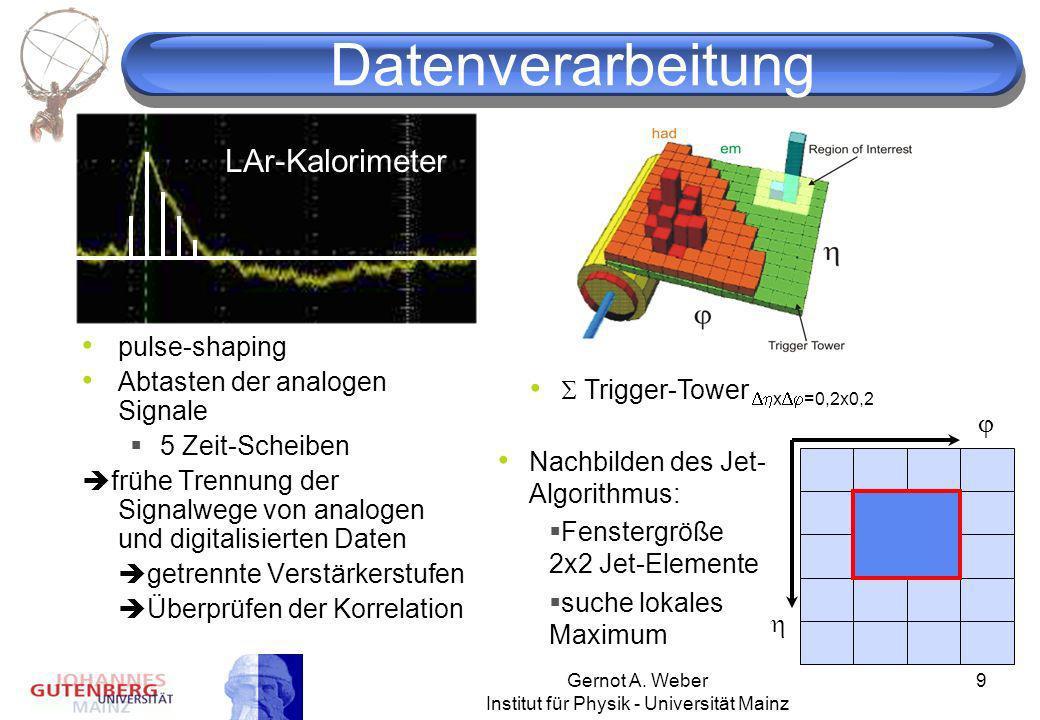 Gernot A. Weber Institut für Physik - Universität Mainz 9 Datenverarbeitung pulse-shaping Abtasten der analogen Signale 5 Zeit-Scheiben frühe Trennung