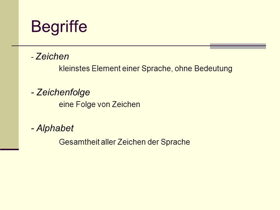 Begriffe - Zeichen kleinstes Element einer Sprache, ohne Bedeutung - Zeichenfolge eine Folge von Zeichen - Alphabet Gesamtheit aller Zeichen der Sprac
