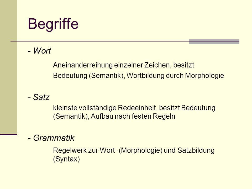 Begriffe - Wort Aneinanderreihung einzelner Zeichen, besitzt Bedeutung (Semantik), Wortbildung durch Morphologie - Satz kleinste vollständige Redeeinh