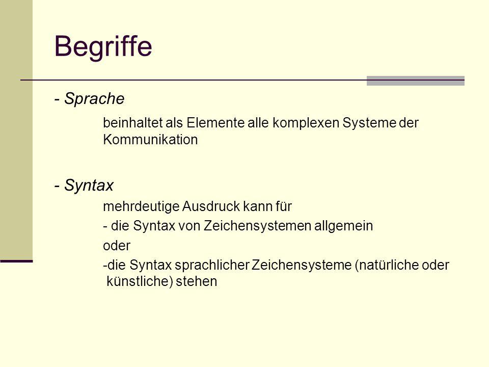 Begriffe - Sprache beinhaltet als Elemente alle komplexen Systeme der Kommunikation - Syntax mehrdeutige Ausdruck kann für - die Syntax von Zeichensys
