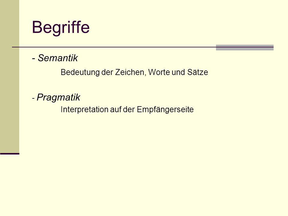 Begriffe - Semantik Bedeutung der Zeichen, Worte und Sätze - Pragmatik Interpretation auf der Empfängerseite