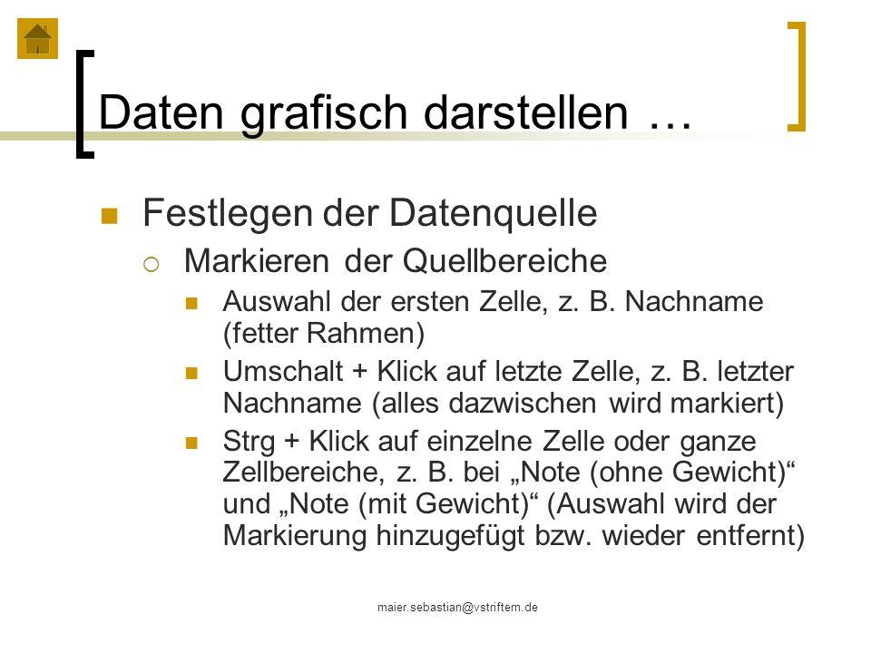 maier.sebastian@vstriftern.de Daten grafisch darstellen … Festlegen der Datenquelle Markieren der Quellbereiche Auswahl der ersten Zelle, z. B. Nachna