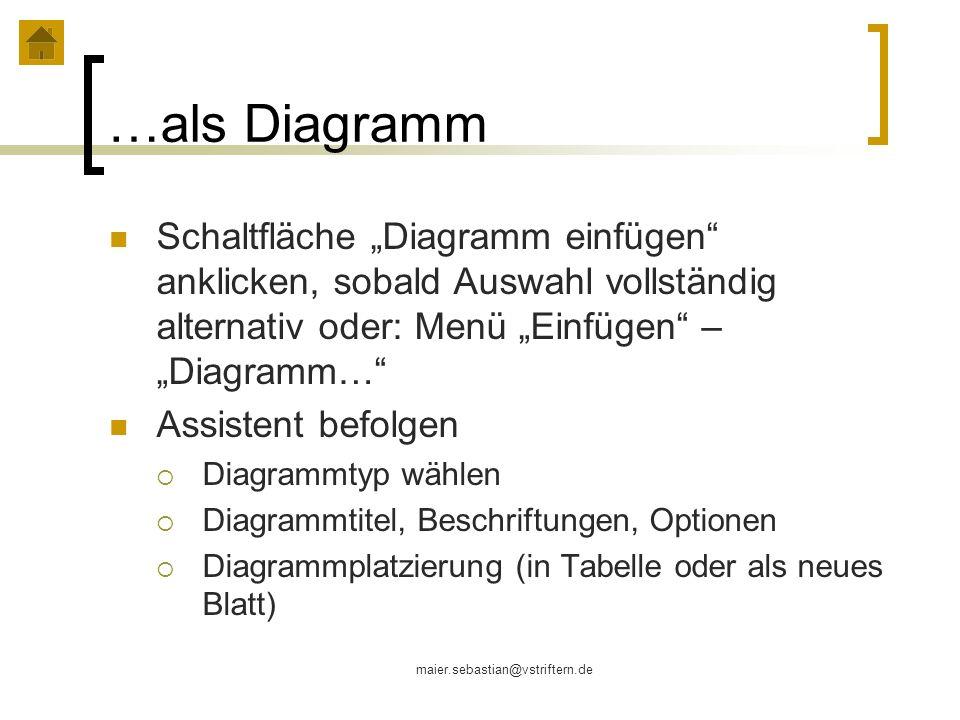 maier.sebastian@vstriftern.de …als Diagramm Schaltfläche Diagramm einfügen anklicken, sobald Auswahl vollständig alternativ oder: Menü Einfügen – Diag