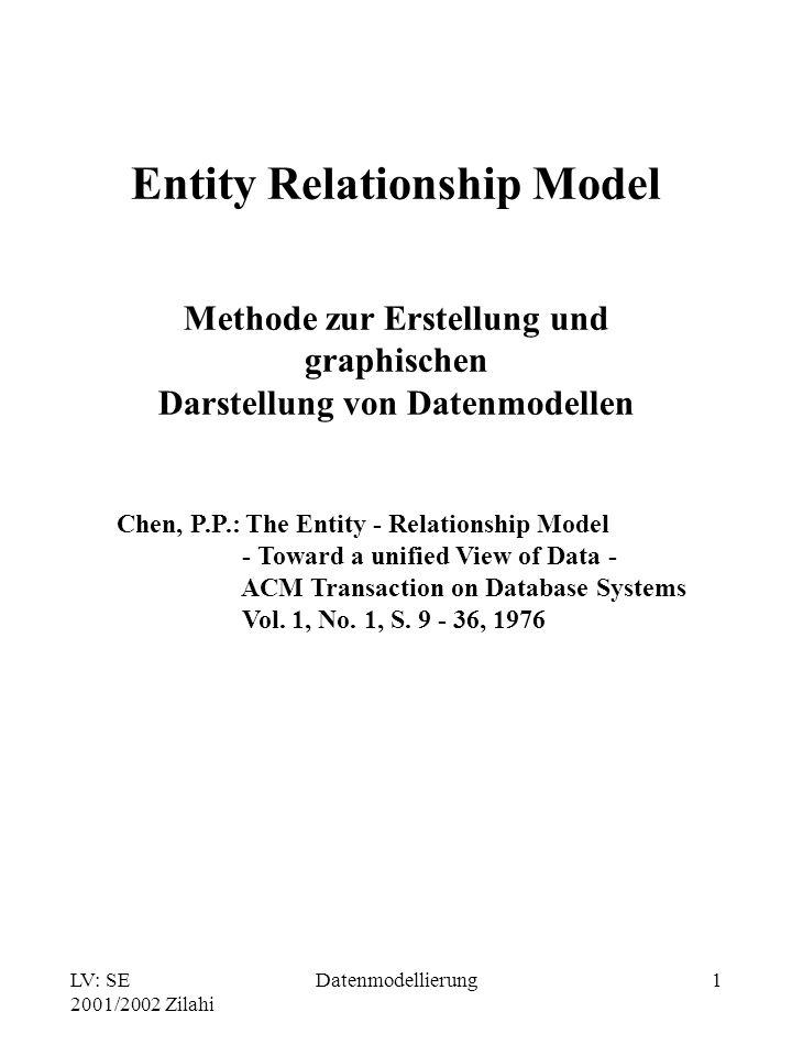 LV: SE 2001/2002 Zilahi Datenmodellierung1 Entity Relationship Model Methode zur Erstellung und graphischen Darstellung von Datenmodellen Chen, P.P.: