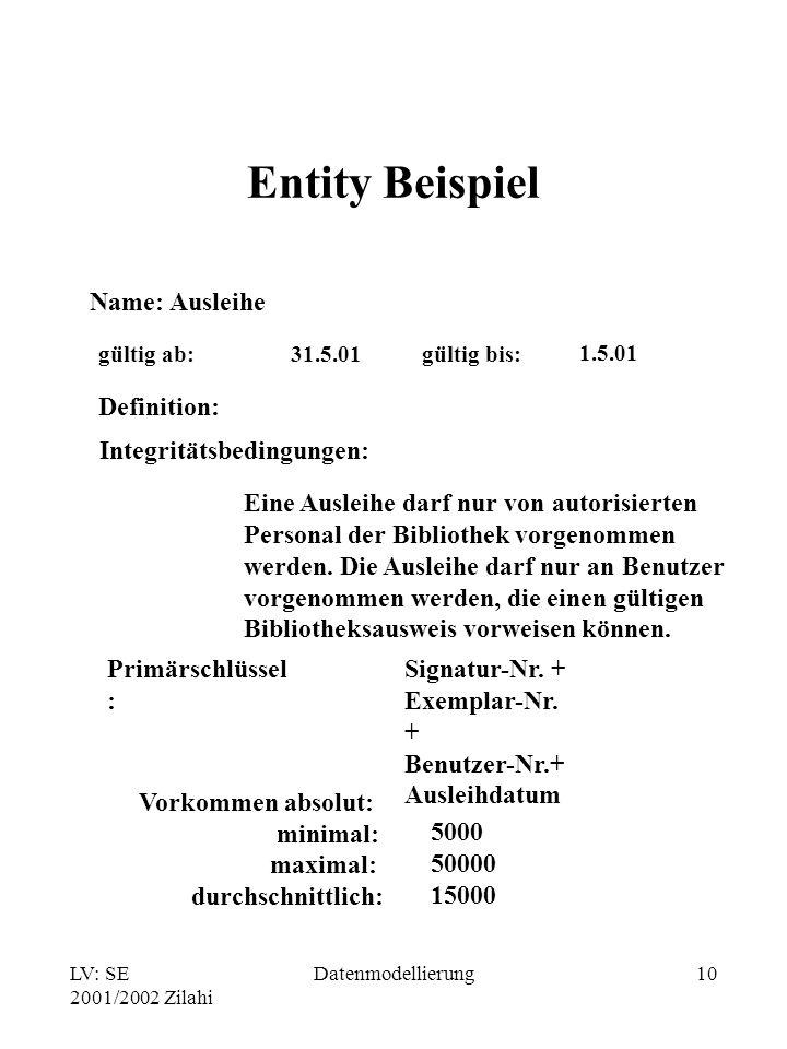 LV: SE 2001/2002 Zilahi Datenmodellierung10 Entity Beispiel Name: Ausleihe gültig bis:gültig ab:31.5.01 1.5.01 Definition: Primärschlüssel : Signatur-