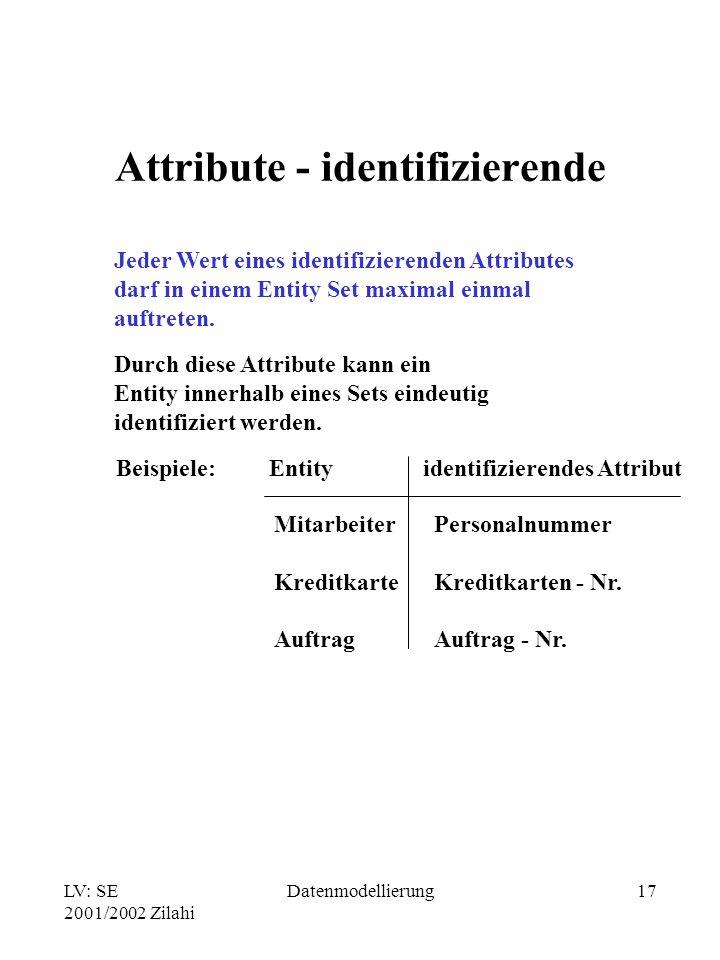 LV: SE 2001/2002 Zilahi Datenmodellierung17 Attribute - identifizierende Jeder Wert eines identifizierenden Attributes darf in einem Entity Set maxima